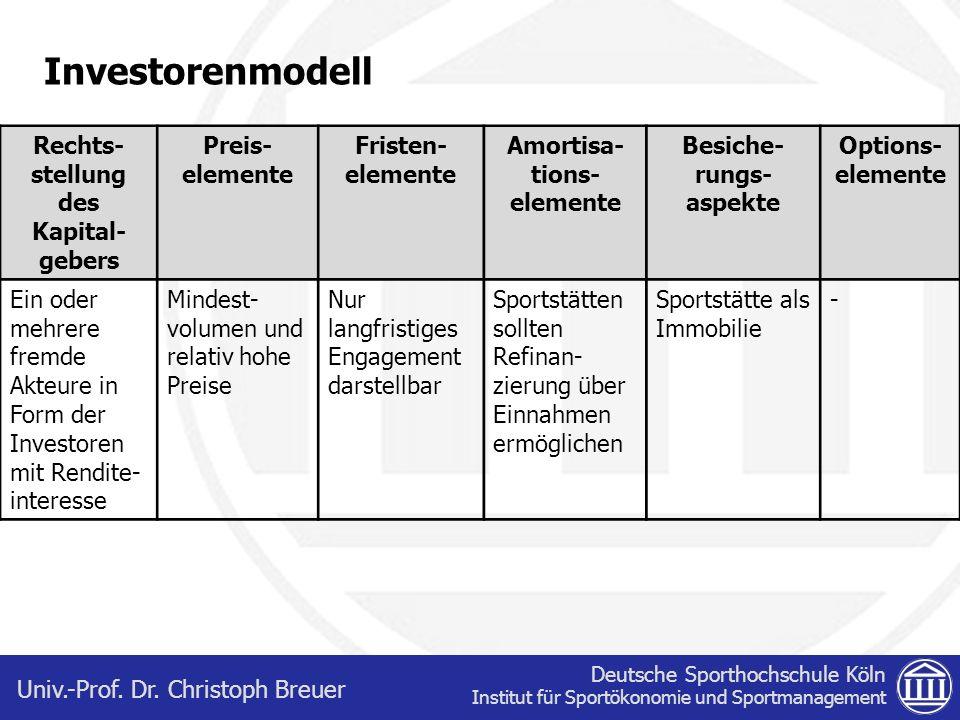 Deutsche Sporthochschule Köln Institut für Sportökonomie und Sportmanagement Univ.-Prof. Dr. Christoph Breuer Investorenmodell Rechts- stellung des Ka