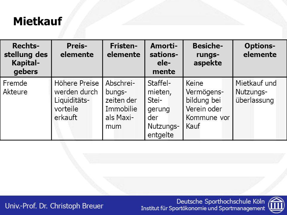 Deutsche Sporthochschule Köln Institut für Sportökonomie und Sportmanagement Univ.-Prof. Dr. Christoph Breuer Mietkauf Rechts- stellung des Kapital- g