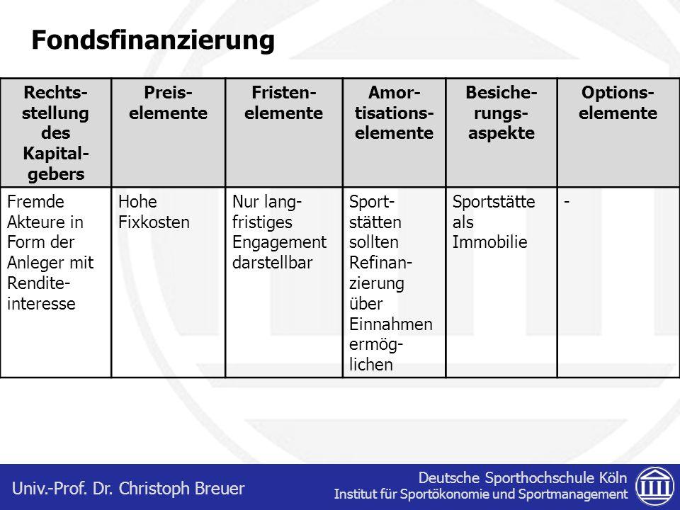Deutsche Sporthochschule Köln Institut für Sportökonomie und Sportmanagement Univ.-Prof. Dr. Christoph Breuer Fondsfinanzierung Rechts- stellung des K
