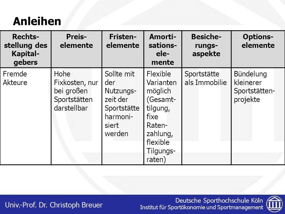Deutsche Sporthochschule Köln Institut für Sportökonomie und Sportmanagement Univ.-Prof. Dr. Christoph Breuer Anleihen Rechts- stellung des Kapital- g