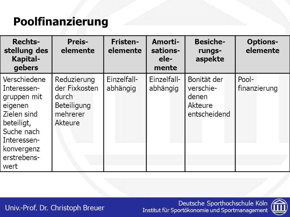 Deutsche Sporthochschule Köln Institut für Sportökonomie und Sportmanagement Univ.-Prof. Dr. Christoph Breuer Poolfinanzierung Rechts- stellung des Ka