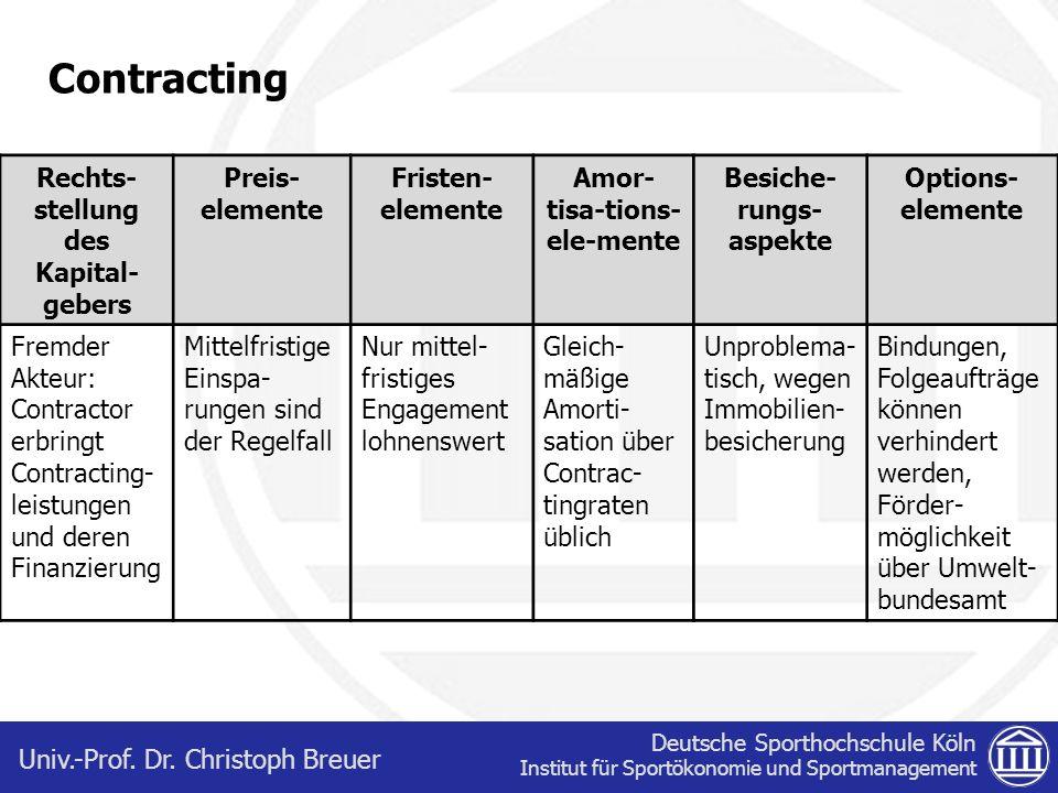 Deutsche Sporthochschule Köln Institut für Sportökonomie und Sportmanagement Univ.-Prof. Dr. Christoph Breuer Contracting Rechts- stellung des Kapital
