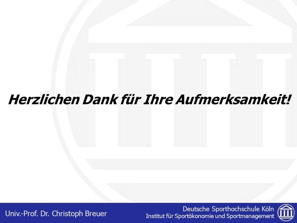 Deutsche Sporthochschule Köln Institut für Sportökonomie und Sportmanagement Univ.-Prof. Dr. Christoph Breuer Herzlichen Dank für Ihre Aufmerksamkeit!