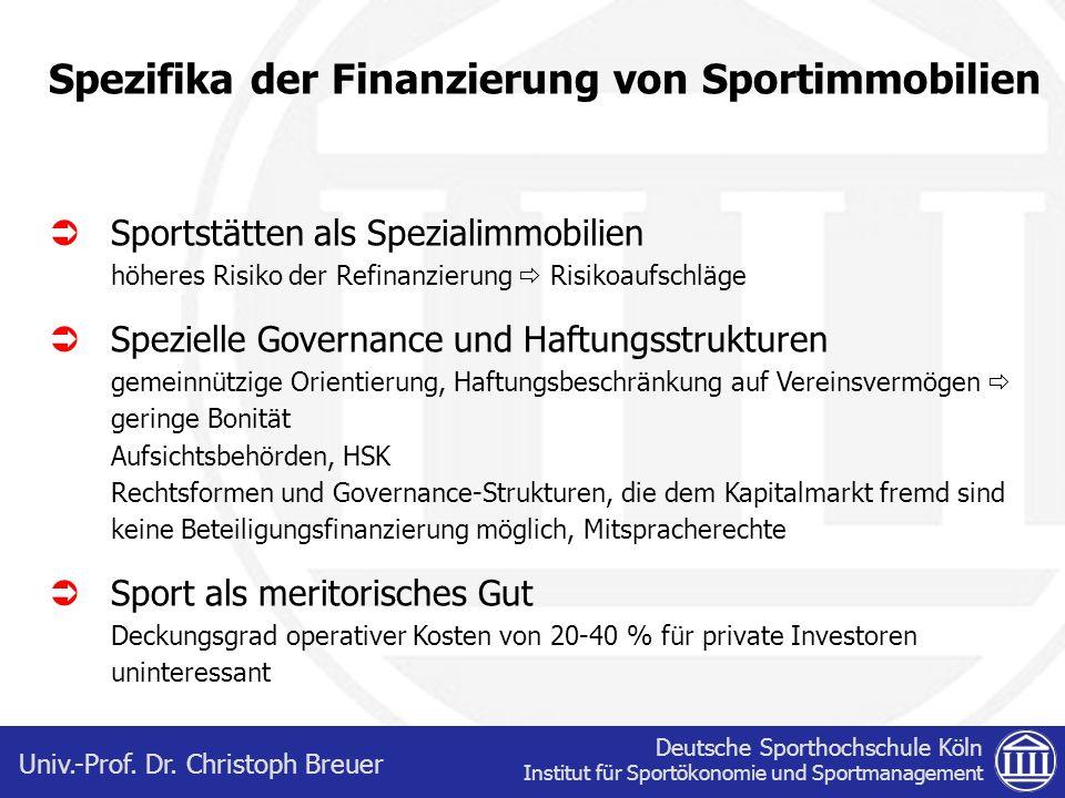 Deutsche Sporthochschule Köln Institut für Sportökonomie und Sportmanagement Univ.-Prof. Dr. Christoph Breuer Spezifika der Finanzierung von Sportimmo