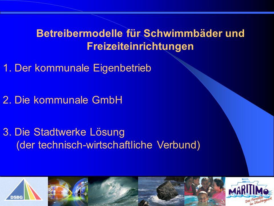 1.Der kommunale Eigenbetrieb 2. Die kommunale GmbH 3.