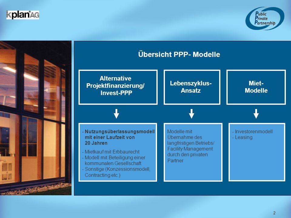 3 PPP-Lebenszyklus Ausschreibung Invest-PPP Betriebsteil / Facility Management Bau- teil Finanz- teil Invest-PPP als Ergebnis der Eignungsprüfung