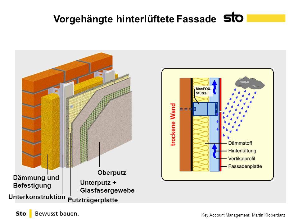Key Account Management: Martin Kloberdanz Putzträgerplatte Unterputz + Glasfasergewebe Oberputz Unterkonstruktion Dämmung und Befestigung Vorgehängte hinterlüftete Fassade