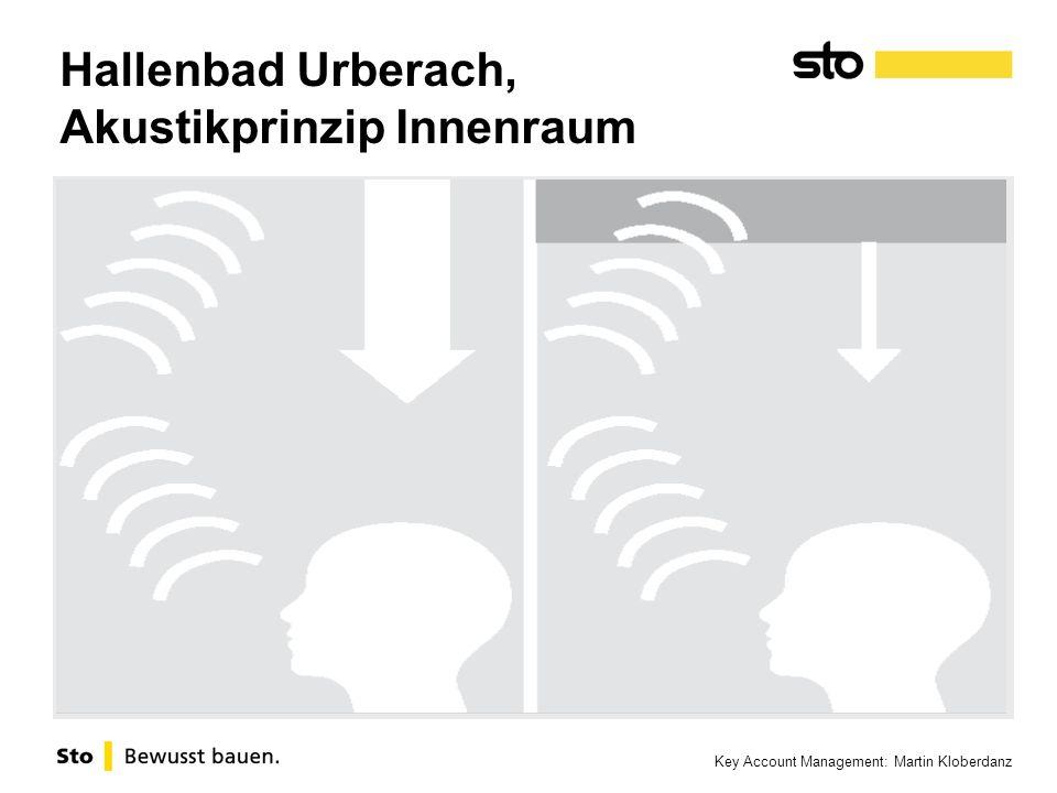 Key Account Management: Martin Kloberdanz Hallenbad Urberach, Akustikprinzip Innenraum