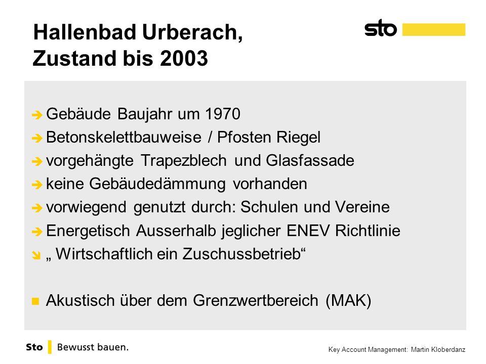 Key Account Management: Martin Kloberdanz Hallenbad Urberach, Zustand bis 2003 Gebäude Baujahr um 1970 Betonskelettbauweise / Pfosten Riegel vorgehäng