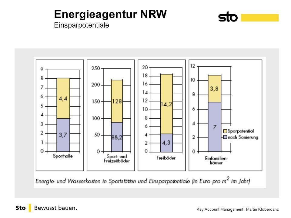 Key Account Management: Martin Kloberdanz Hallenbad Urberach, Erscheinungsbild innen bis 2003 Themenkatalog: Akustik / Decke Wärmedämmung / Decke Verglasung