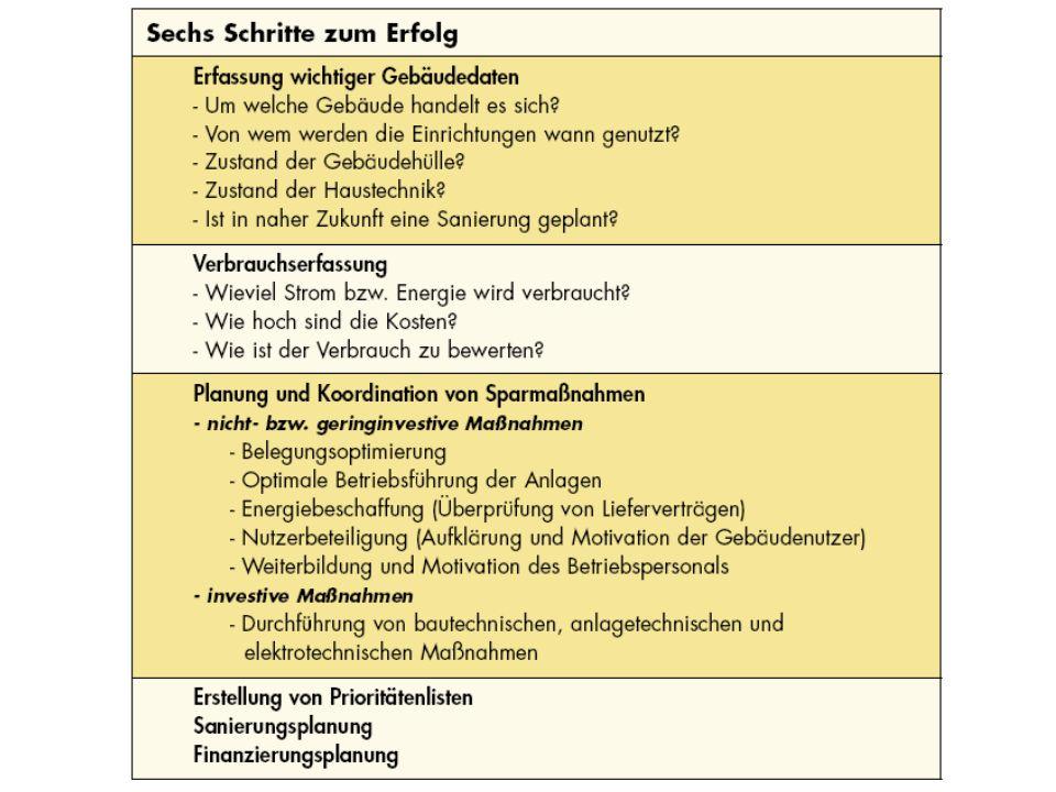 Key Account Management: Martin Kloberdanz Hallenbad Urberach, Erscheinungsbild innen bis 2003 Themenkatalog: Akustik / Wand