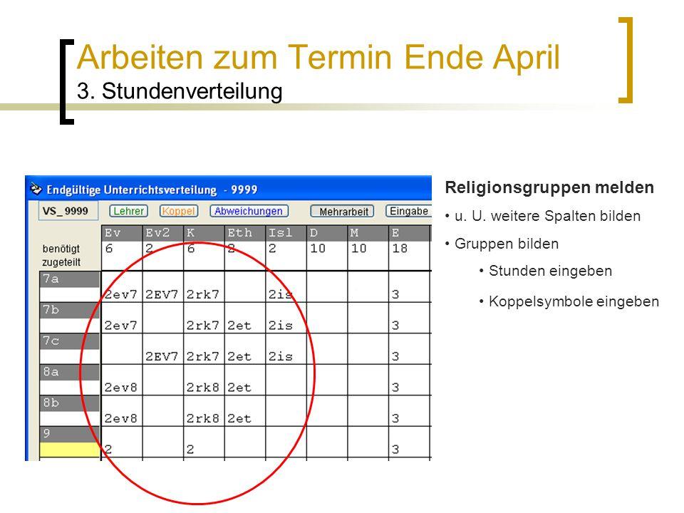 Arbeiten zum Termin Ende April 3. Stundenverteilung Religionsgruppen melden u. U. weitere Spalten bilden Gruppen bilden Stunden eingeben Koppelsymbole