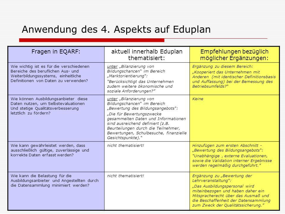 Anwendung des 4. Aspekts auf Eduplan Fragen in EQARF:aktuell innerhalb Eduplan thematisiert: Empfehlungen bezüglich möglicher Ergänzungen: Wie wichtig