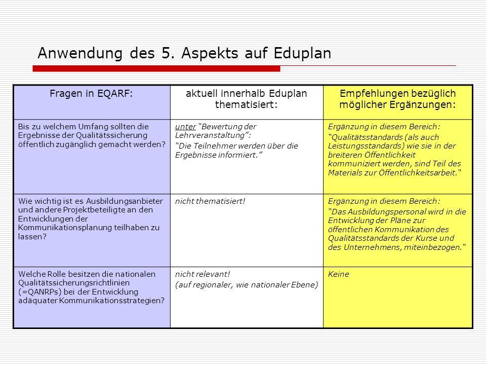 Anwendung des 5. Aspekts auf Eduplan Fragen in EQARF:aktuell innerhalb Eduplan thematisiert: Empfehlungen bezüglich möglicher Ergänzungen: Bis zu welc