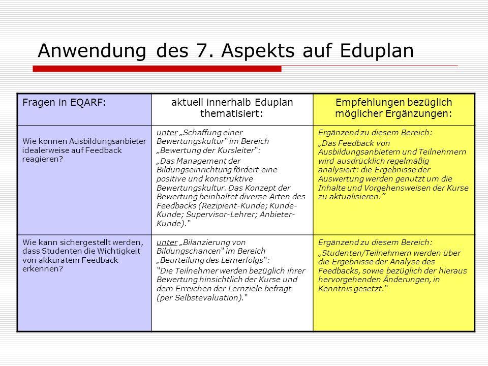 Anwendung des 7. Aspekts auf Eduplan Fragen in EQARF:aktuell innerhalb Eduplan thematisiert: Empfehlungen bezüglich möglicher Ergänzungen: Wie können