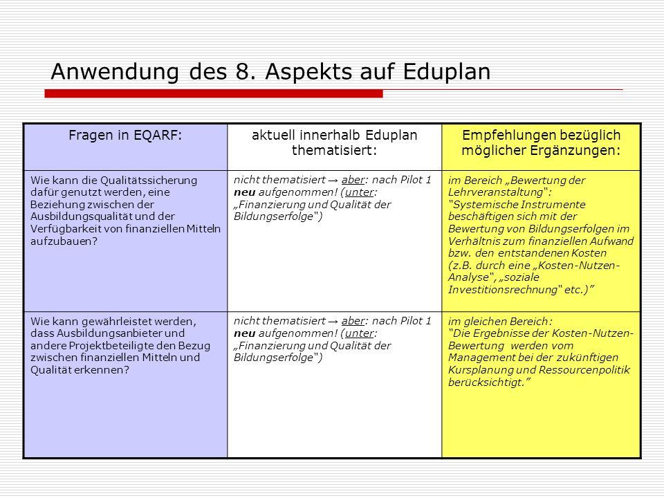 Anwendung des 8. Aspekts auf Eduplan Fragen in EQARF:aktuell innerhalb Eduplan thematisiert: Empfehlungen bezüglich möglicher Ergänzungen: Wie kann di