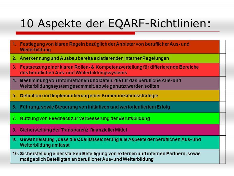 10 Aspekte der EQARF-Richtlinien: 1. Festlegung von klaren Regeln bezüglich der Anbieter von beruflicher Aus- und Weiterbildung 2. Anerkennung und Aus