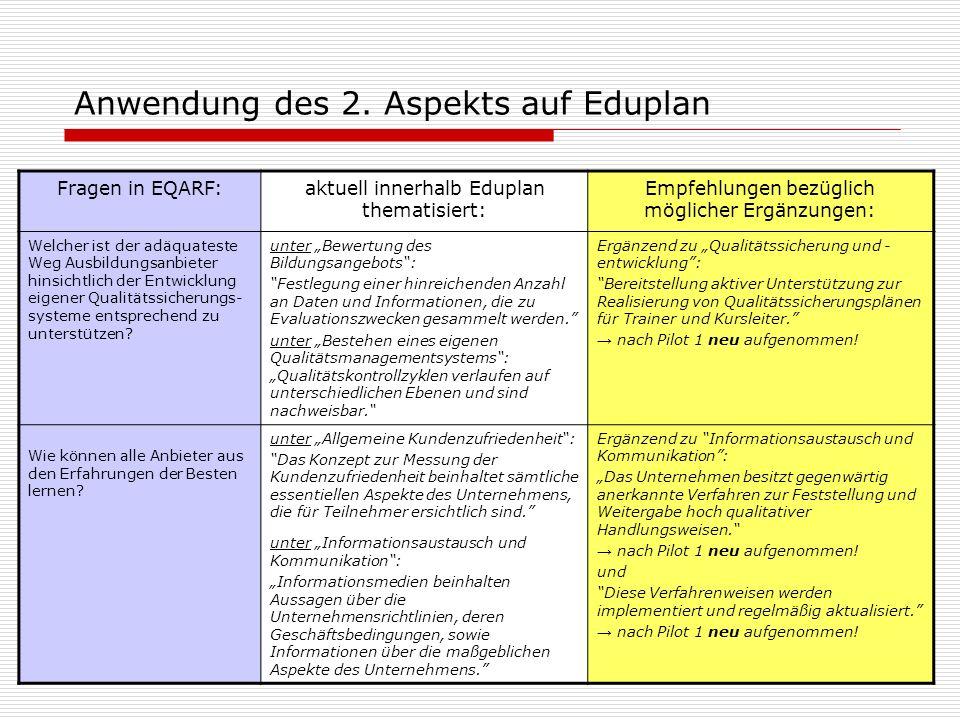 Anwendung des 2. Aspekts auf Eduplan Fragen in EQARF:aktuell innerhalb Eduplan thematisiert: Empfehlungen bezüglich möglicher Ergänzungen: Welcher ist