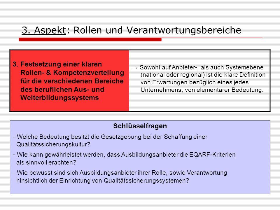 3. Aspekt: Rollen und Verantwortungsbereiche 3. Festsetzung einer klaren Rollen- & Kompetenzverteilung für die verschiedenen Bereiche des beruflichen
