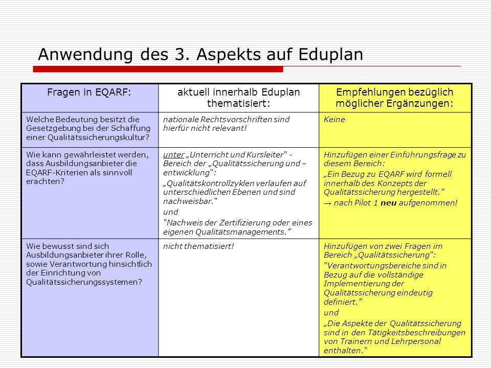 Anwendung des 3. Aspekts auf Eduplan Fragen in EQARF:aktuell innerhalb Eduplan thematisiert: Empfehlungen bezüglich möglicher Ergänzungen: Welche Bede