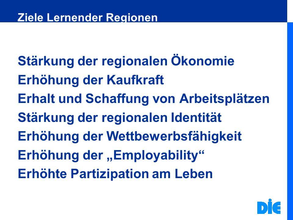 Ziele Lernender Regionen Stärkung der regionalen Ökonomie Erhöhung der Kaufkraft Erhalt und Schaffung von Arbeitsplätzen Stärkung der regionalen Ident