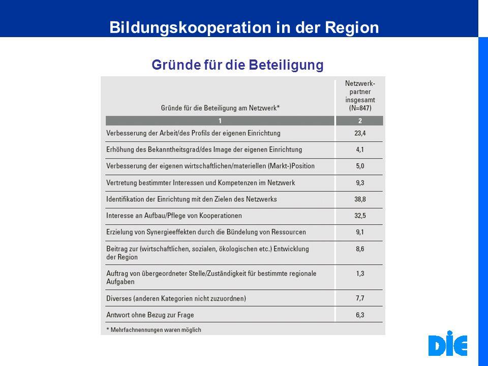 Bildungskooperation in der Region Gründe für die Beteiligung