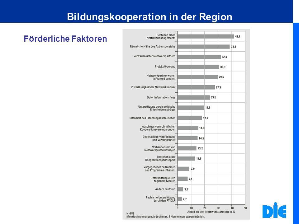 Bildungskooperation in der Region Förderliche Faktoren