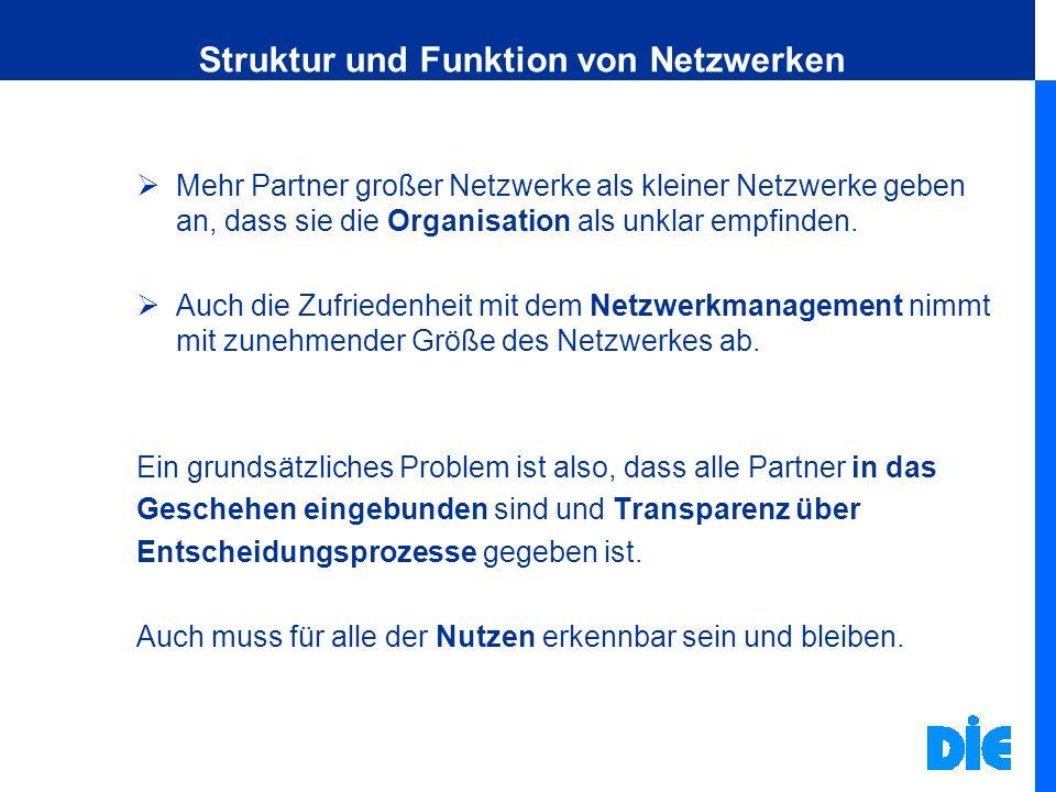 Struktur und Funktion von Netzwerken Mehr Partner großer Netzwerke als kleiner Netzwerke geben an, dass sie die Organisation als unklar empfinden. Auc