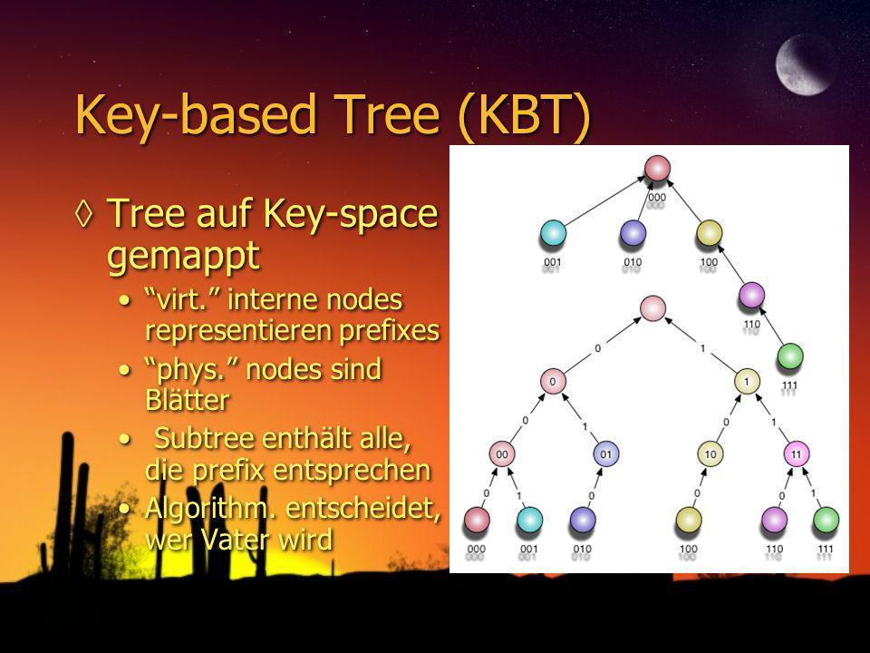 Key-based Tree (KBT) Tree auf Key-space gemappt virt. interne nodes representieren prefixes phys. nodes sind Blätter Subtree enthält alle, die prefix