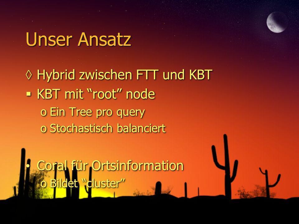 Unser Ansatz Hybrid zwischen FTT und KBT KBT mit root node oEin Tree pro query oStochastisch balanciert Coral für Ortsinformation oBildet cluster Hybrid zwischen FTT und KBT KBT mit root node oEin Tree pro query oStochastisch balanciert Coral für Ortsinformation oBildet cluster