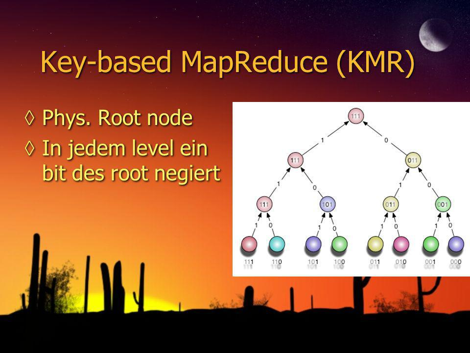Key-based MapReduce (KMR) Phys. Root node In jedem level ein bit des root negiert Phys.