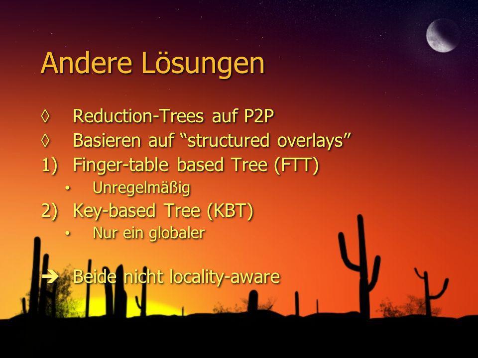 Andere Lösungen Reduction-Trees auf P2P Basieren auf structured overlays 1)Finger-table based Tree (FTT) Unregelmäßig 2)Key-based Tree (KBT) Nur ein g
