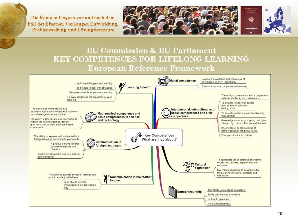 10 Die Roma in Ungarn vor und nach dem Fall des Eisernen Vorhanges. Entwicklung, Problemstellung und Lösungskonzepte. EU Commission & EU Parliament KE
