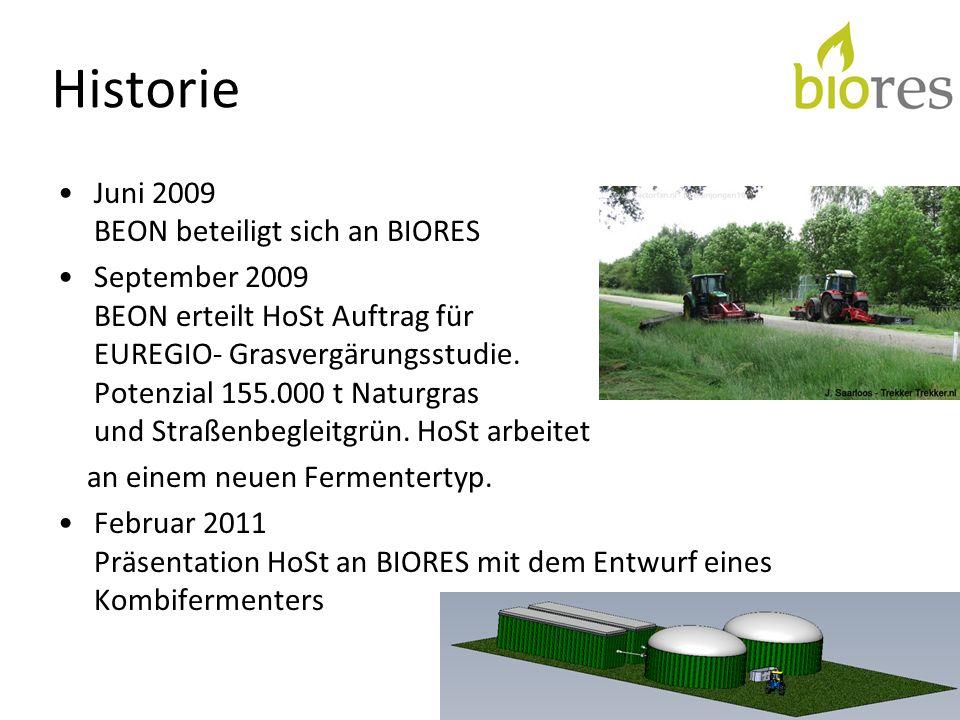 Historie (2) November 2011 Besuch BIORES an Microferm HoSt Juni 2012 Twence und HoSt präsentieren Kombifermenter Microferm mit Grasvergärung an BEON September 2012 BEON präsentiert Combivermenter an BIORES.
