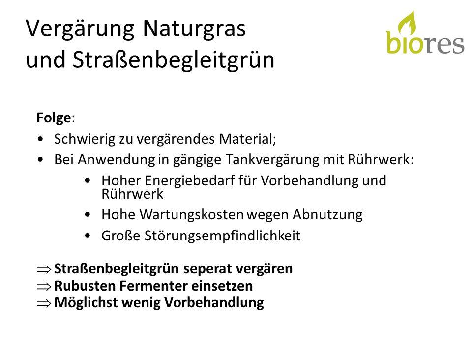 Vergärung Naturgras und Straßenbegleitgrün Folge: Schwierig zu vergärendes Material; Bei Anwendung in gängige Tankvergärung mit Rührwerk: Hoher Energi