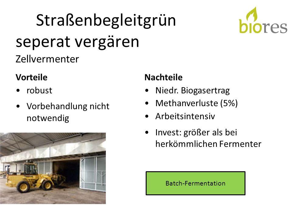 Straßenbegleitgrün seperat vergären Zellvermenter Nachteile Niedr. Biogasertrag Methanverluste (5%) Arbeitsintensiv Invest: größer als bei herkömmlich