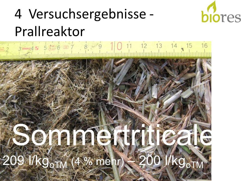 4 Versuchsergebnisse - Prallreaktor Sommertriticale 209 l/kg oTM (4 % mehr) – 200 l/kg oTM