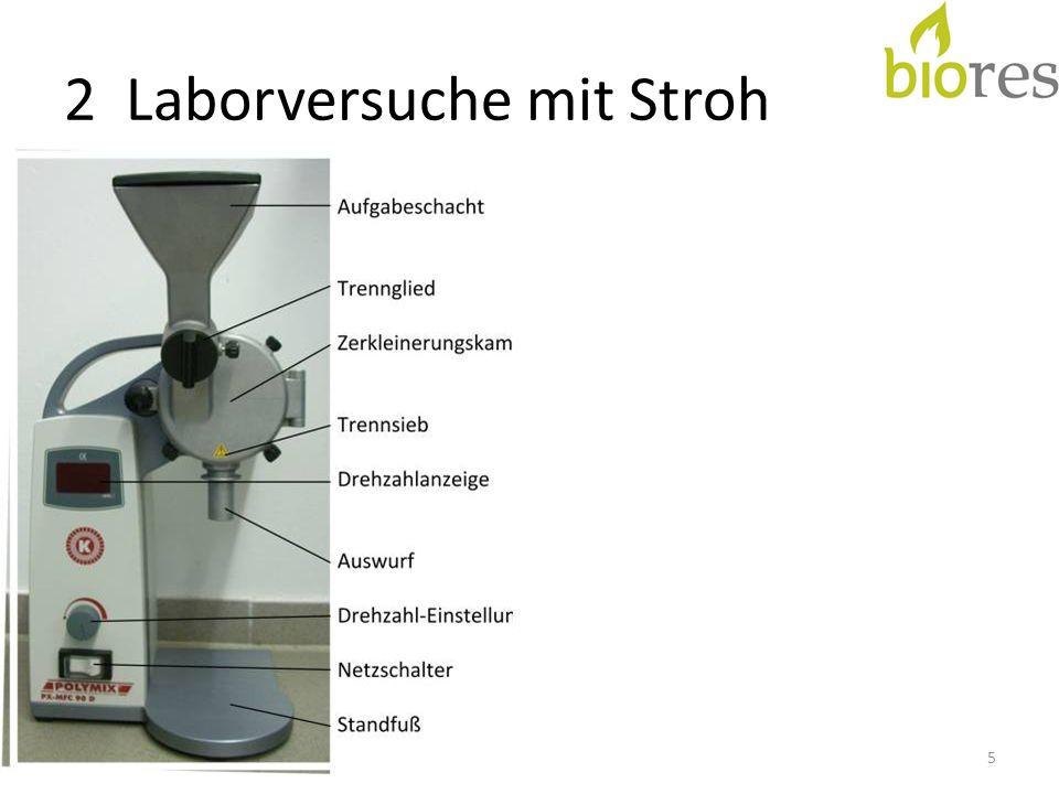 2 Laborversuche mit Stroh Mahlversuche von Stroh mittels Schnitt- und Prallsatz – Partikelgrößenverteilung – Schnitt bzw. Bruchoptik – Methangaserträg