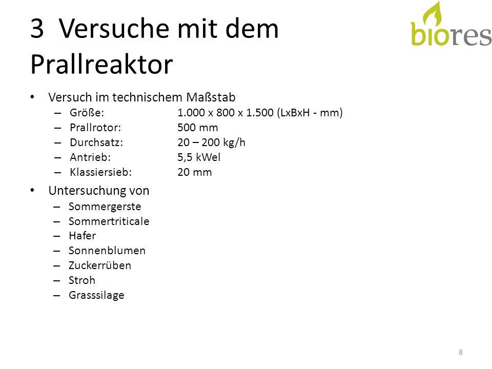3 Versuche mit dem Prallreaktor Versuch im technischem Maßstab – Größe: 1.000 x 800 x 1.500 (LxBxH - mm) – Prallrotor: 500 mm – Durchsatz:20 – 200 kg/