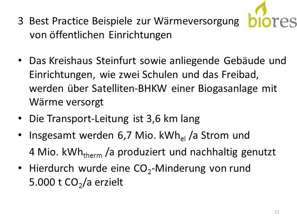 3 Best Practice Beispiele zur Wärmeversorgung von öffentlichen Einrichtungen Das Kreishaus Steinfurt sowie anliegende Gebäude und Einrichtungen, wie zwei Schulen und das Freibad, werden über Satelliten-BHKW einer Biogasanlage mit Wärme versorgt Die Transport-Leitung ist 3,6 km lang Insgesamt werden 6,7 Mio.