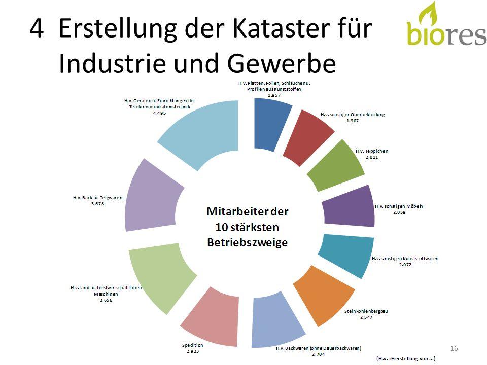 4 Erstellung der Kataster für Industrie und Gewerbe 16