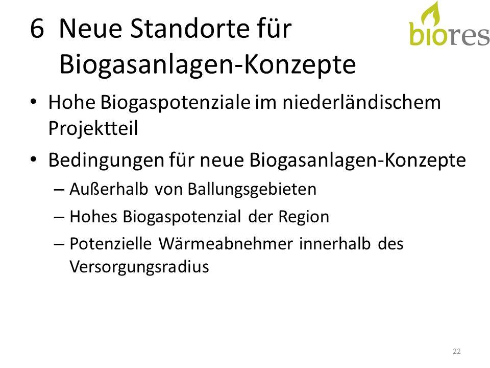6 Neue Standorte für Biogasanlagen-Konzepte Hohe Biogaspotenziale im niederländischem Projektteil Bedingungen für neue Biogasanlagen-Konzepte – Außerhalb von Ballungsgebieten – Hohes Biogaspotenzial der Region – Potenzielle Wärmeabnehmer innerhalb des Versorgungsradius 22