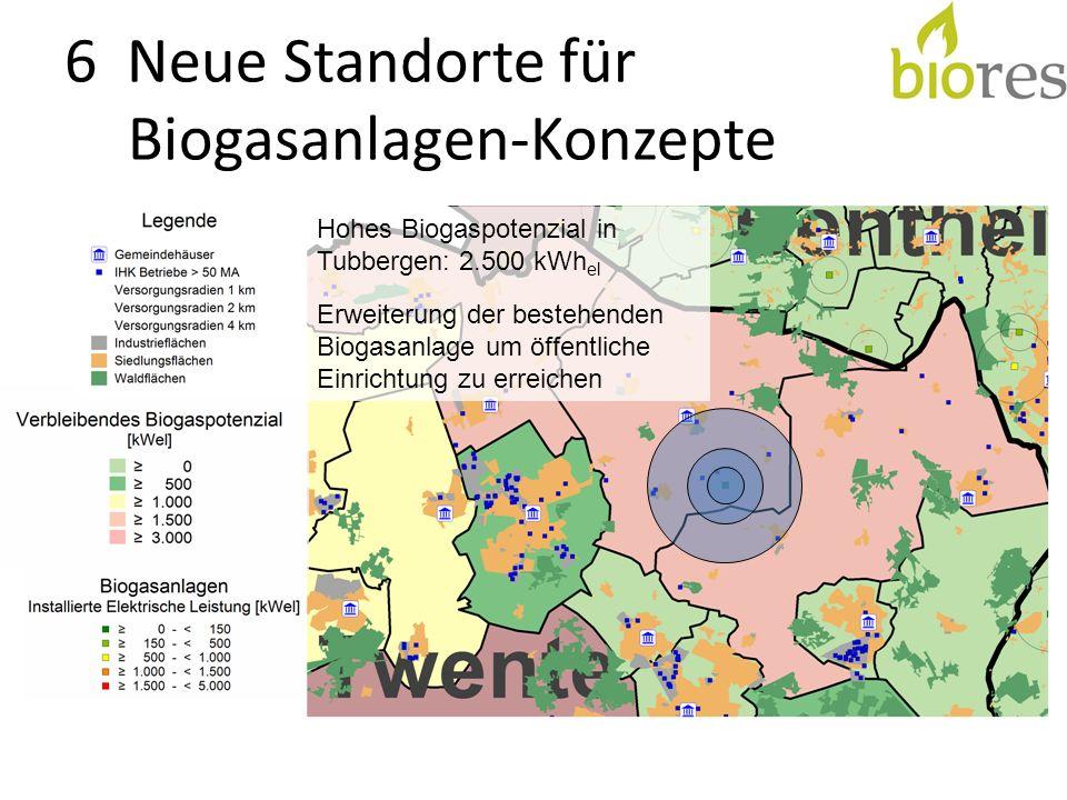 6 Neue Standorte für Biogasanlagen-Konzepte Hohes Biogaspotenzial in Tubbergen: 2.500 kWh el Erweiterung der bestehenden Biogasanlage um öffentliche Einrichtung zu erreichen