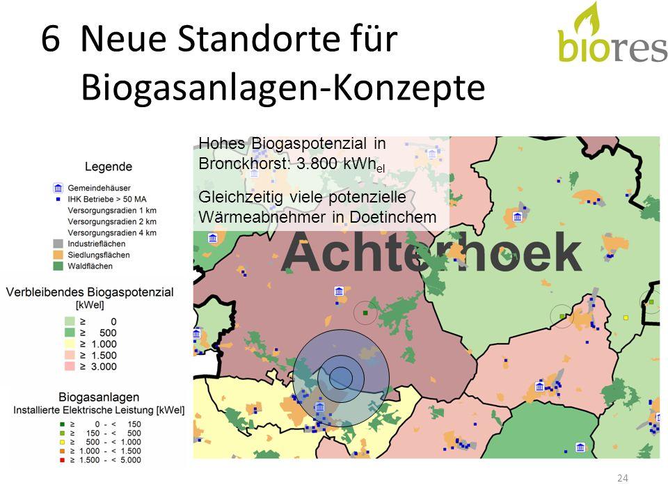 6 Neue Standorte für Biogasanlagen-Konzepte 24 Hohes Biogaspotenzial in Bronckhorst: 3.800 kWh el Gleichzeitig viele potenzielle Wärmeabnehmer in Doetinchem