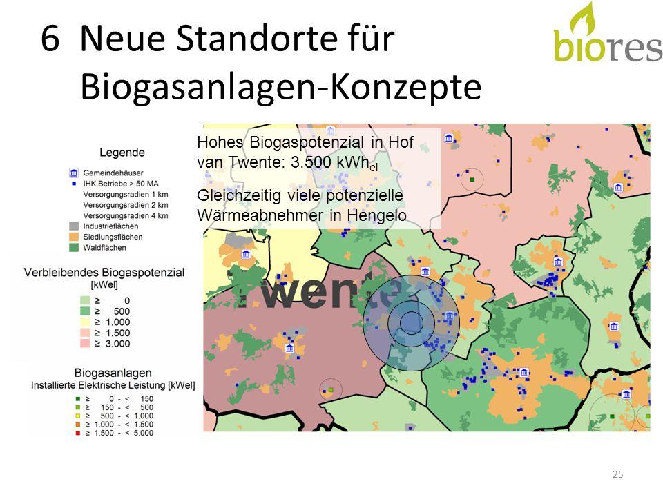 6 Neue Standorte für Biogasanlagen-Konzepte 25 Hohes Biogaspotenzial in Hof van Twente: 3.500 kWh el Gleichzeitig viele potenzielle Wärmeabnehmer in Hengelo