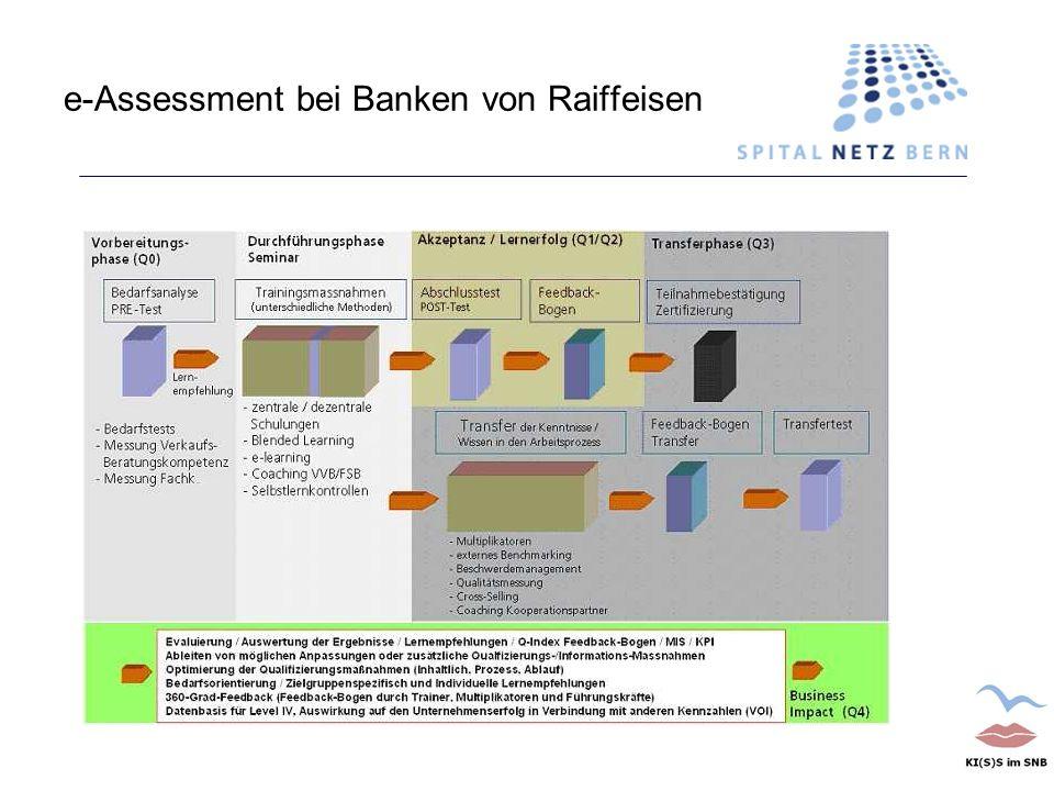 e-Assessment bei Banken von Raiffeisen