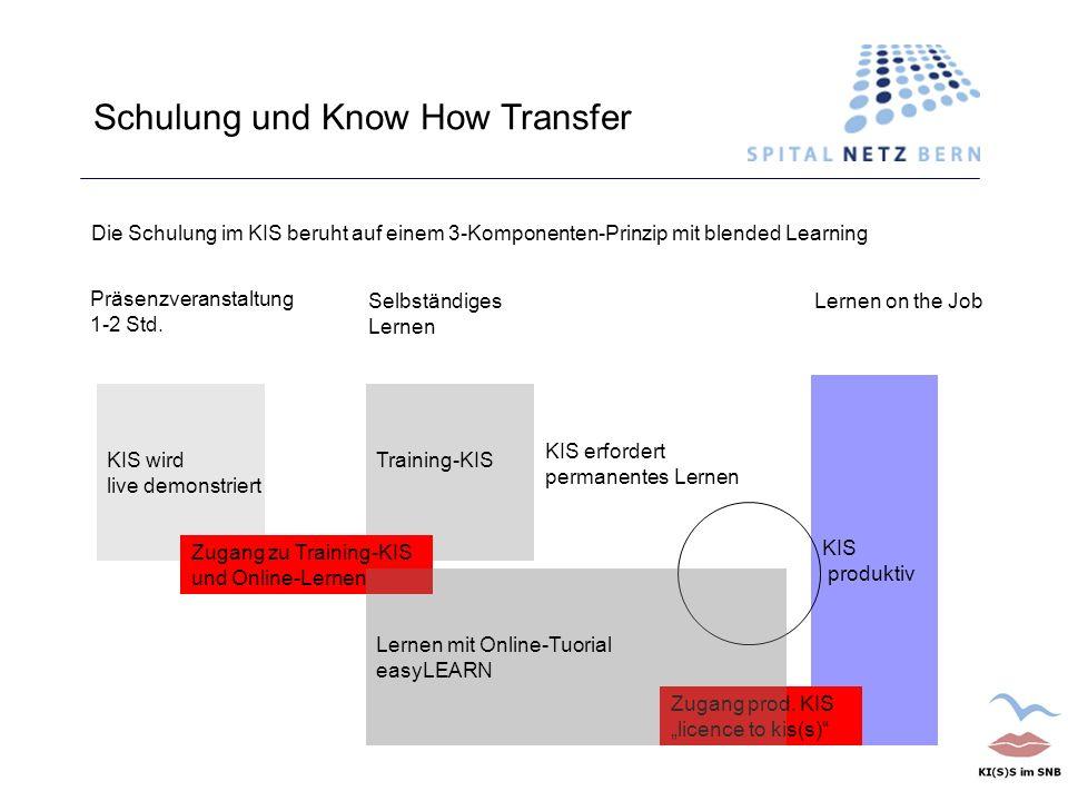 Schulung und Know How Transfer Die Schulung im KIS beruht auf einem 3-Komponenten-Prinzip mit blended Learning KIS wird live demonstriert Training-KIS Präsenzveranstaltung 1-2 Std.