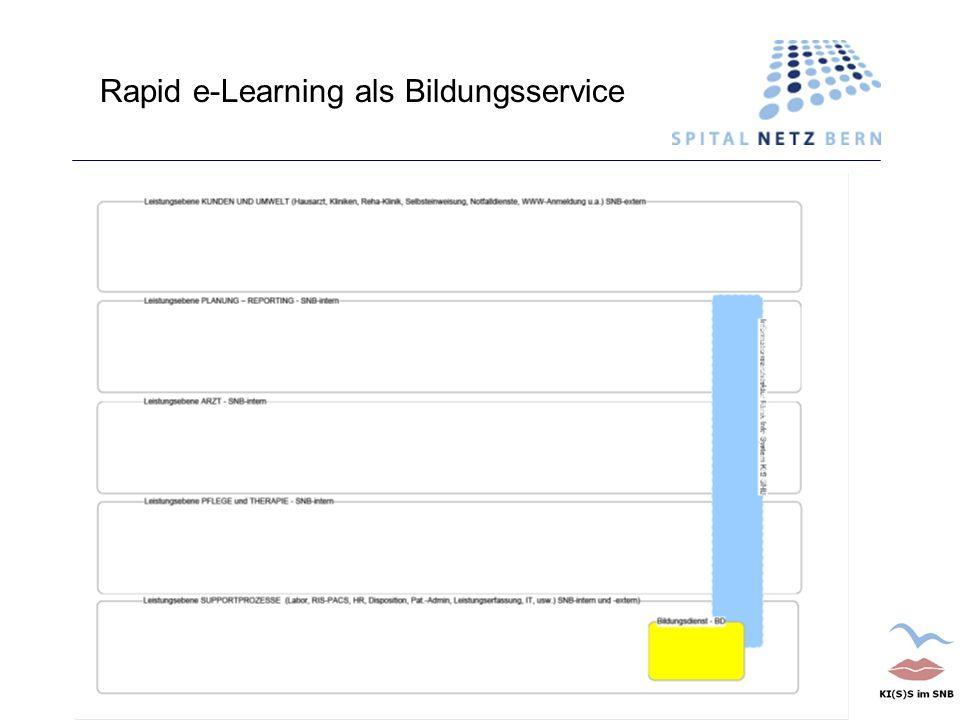 Rapid e-Learning als Bildungsservice