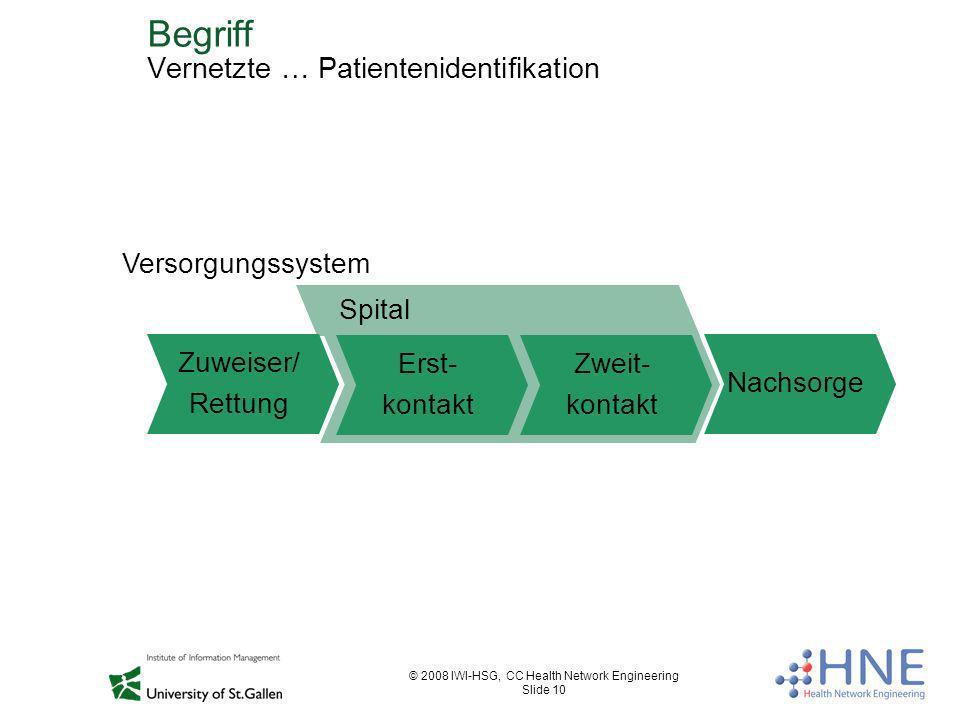 © 2008 IWI-HSG, CC Health Network Engineering Slide 10 Begriff Vernetzte … Patientenidentifikation Spital Zuweiser/ Rettung Erst- kontakt Zweit- konta