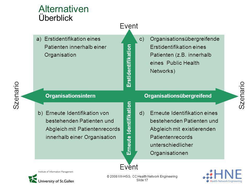 © 2008 IWI-HSG, CC Health Network Engineering Slide 17 Alternativen Überblick a)Erstidentifikation eines Patienten innerhalb einer Organisation b)Erne
